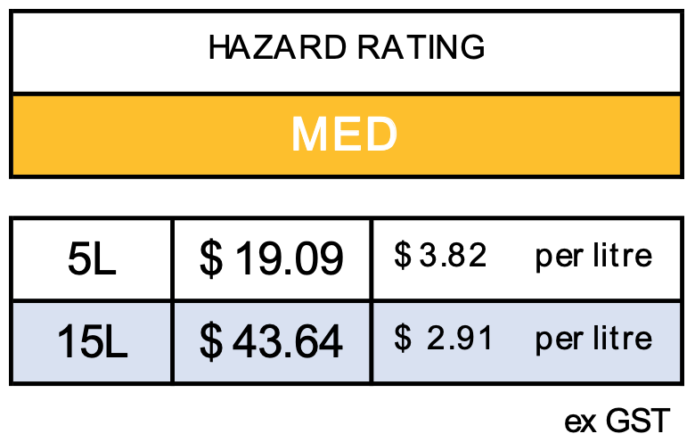 hazard rating for ASSASSIN 4N1