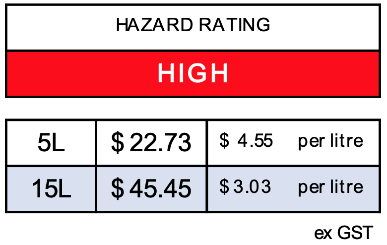 hazard rating for DOMINANT Bathroom Cleaner