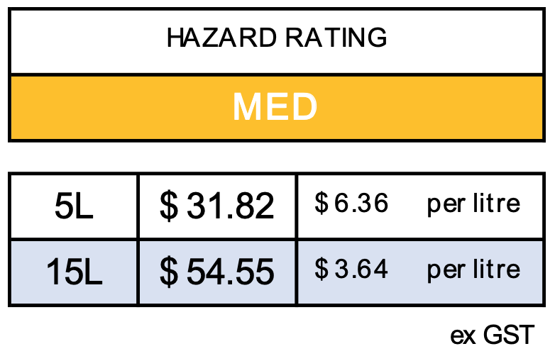 GPC-51 multipurpose cleaner hazard rating